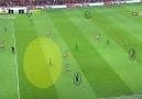 ANALYSIS Galatasaray vs Fenerbahçe