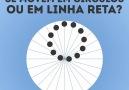 As esferas se movem em crculos ou em linha recta