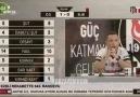 BJK TVde yayınlanan Galatasaray dramı D