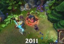 Evolution of League of Legends
