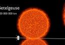 Evrende Boyut karşılaştırması...
