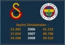 Fenerbahçe ile 6s Arasındaki Farklar..  3
