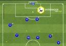 Football Coach - Ejercicios de finalizacin cruce Facebook