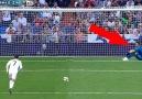 Football Highlights - Top 10 Penalty Saves Heroic Goalkeepers Saves Facebook