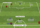 Fudbalski trener - FC Bayern Munich - 3 shot finishing agility Facebook