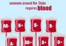 Hangi kan grubu hangi kan grubuna kan verebilirKan vermek hayat kurtarır!!!