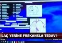 İzmir Karşıyaka Scio Terapisi