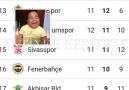 Kemerlerinizi bağladınız mı Fenerbahçe