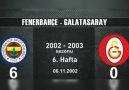 Maç Özetleri - Unutulmaz Maçlar Fenerbahçe 6-0 Galatasaray Facebook