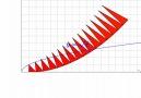 Spiral of Theodorus - Magic PI - math animations