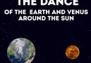 The dance of the Earth and Venus around the sun
