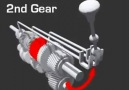 The Manual Gearbox (Animation)