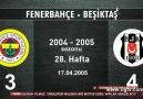 UNUTULMAZ MAÇLAR|BEŞİKTAŞ VS FENERBAHÇE|DERBİ ÖZETLERİ.