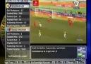 Bursa'dan Gol Haberi mi Var 2 -2 mi 2-2 mi :))